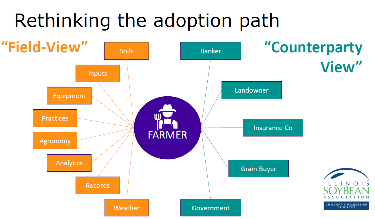 Rethinking_the_Path_in_AgTech_Screenshot.PNG